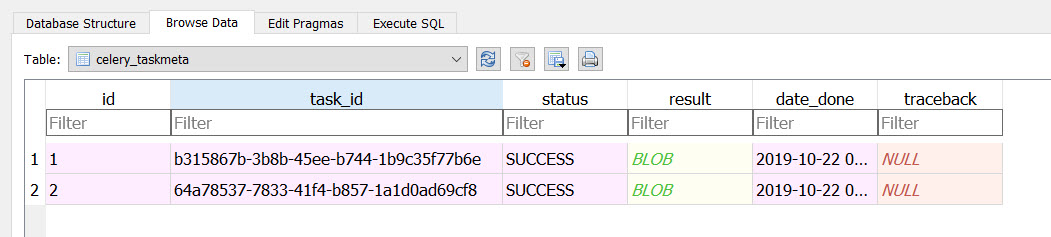SQLite-Results